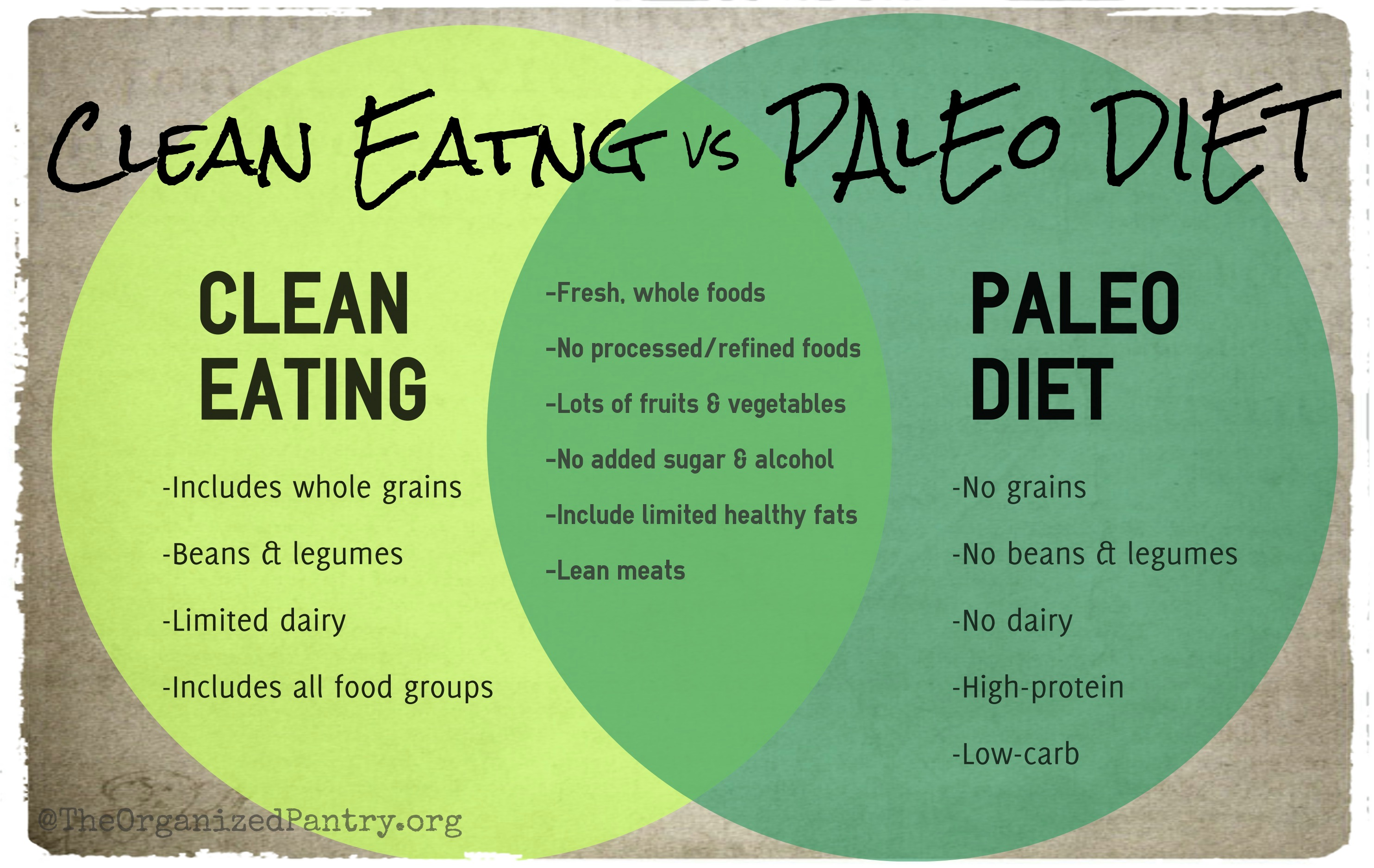 Paleo Eating vs. Low-Carb Eating