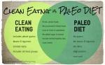 Clean Eating vs Paleo Diet